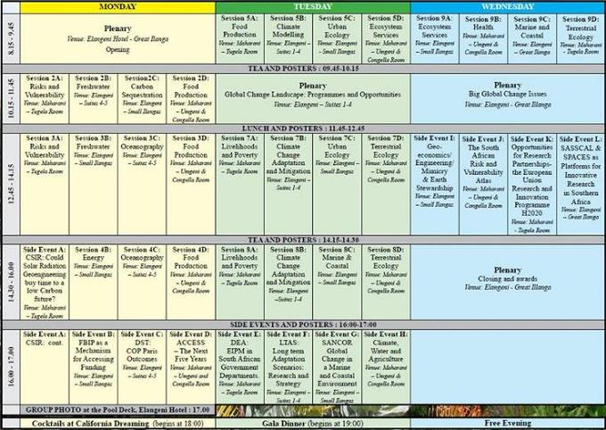 Programe at a Glance